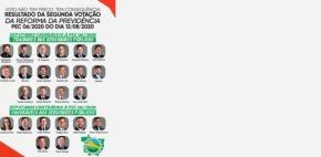 Maioria dos deputados estaduais vota contra servidores de MT e aprovam reforma da previdência